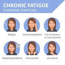 chronic fatigue cure