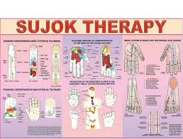 sujok therapy